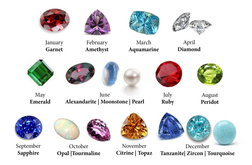 Twelve Months, But 17 Birthstones? What's Up With That?
